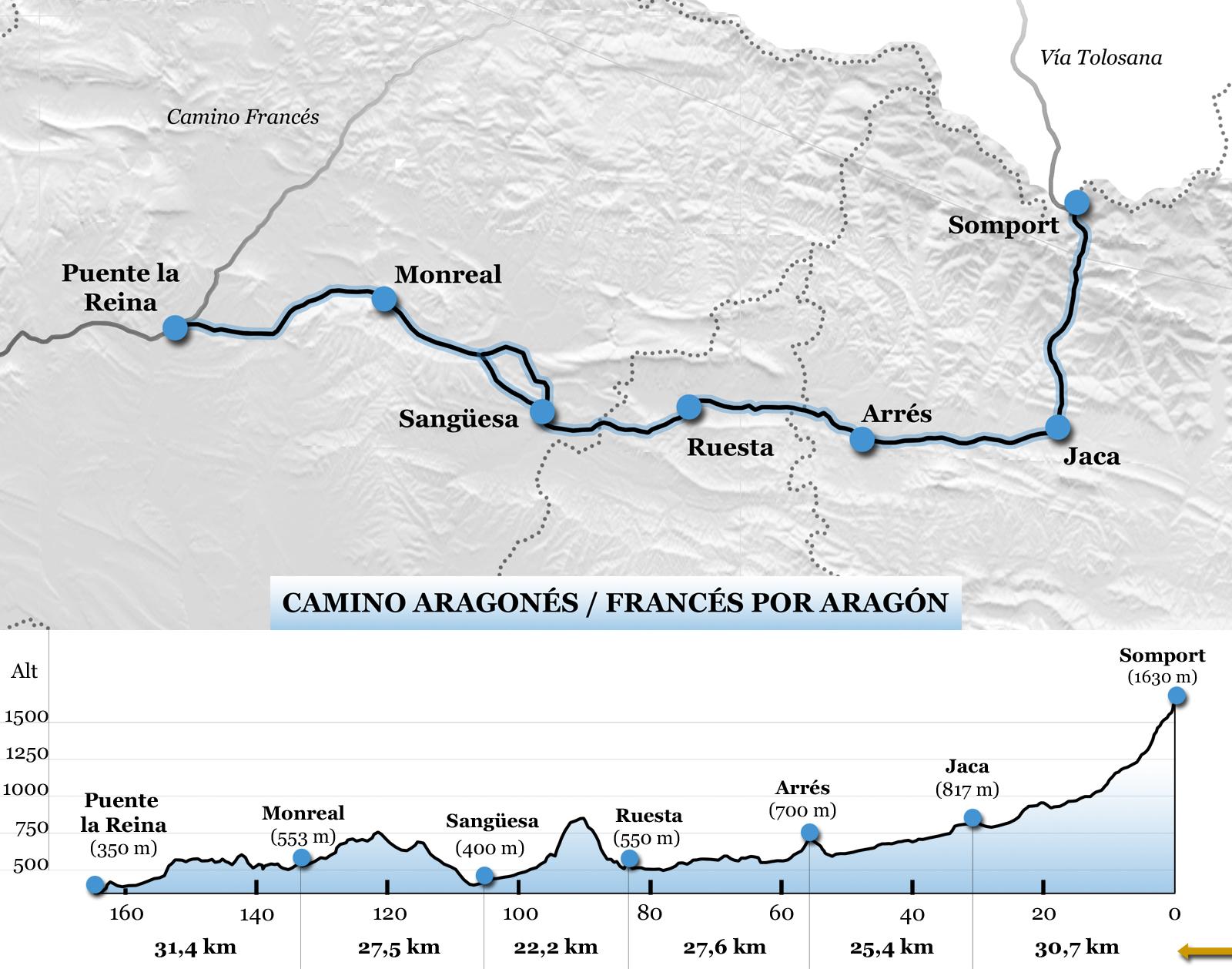 Aragonese Way | Caminos Peregrinos on